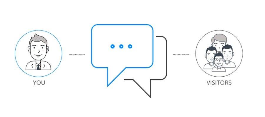 Mensajería online | MarTech Forum