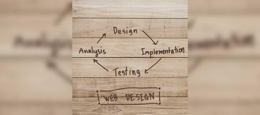 Para qué sirven los Test A/B | MarTech FORUM