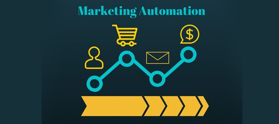 Marketing automation | MarTech FORUM