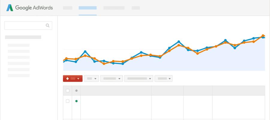 Estrategias Google AdWords | MarTech FORUM