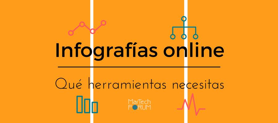 infografías online