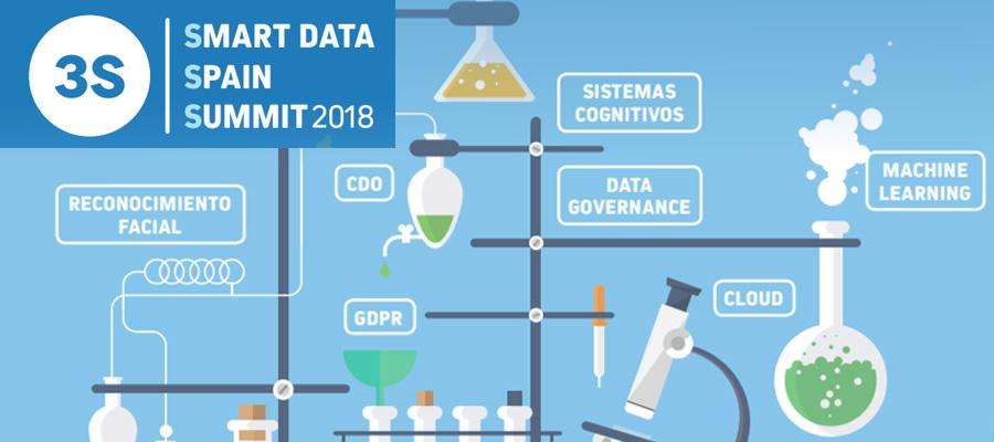 Smart Data Spain Summit 2018 | MarTech FORUM