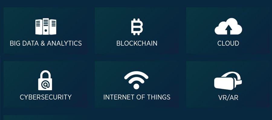 Tecnologías de futuro | MarTech Forum